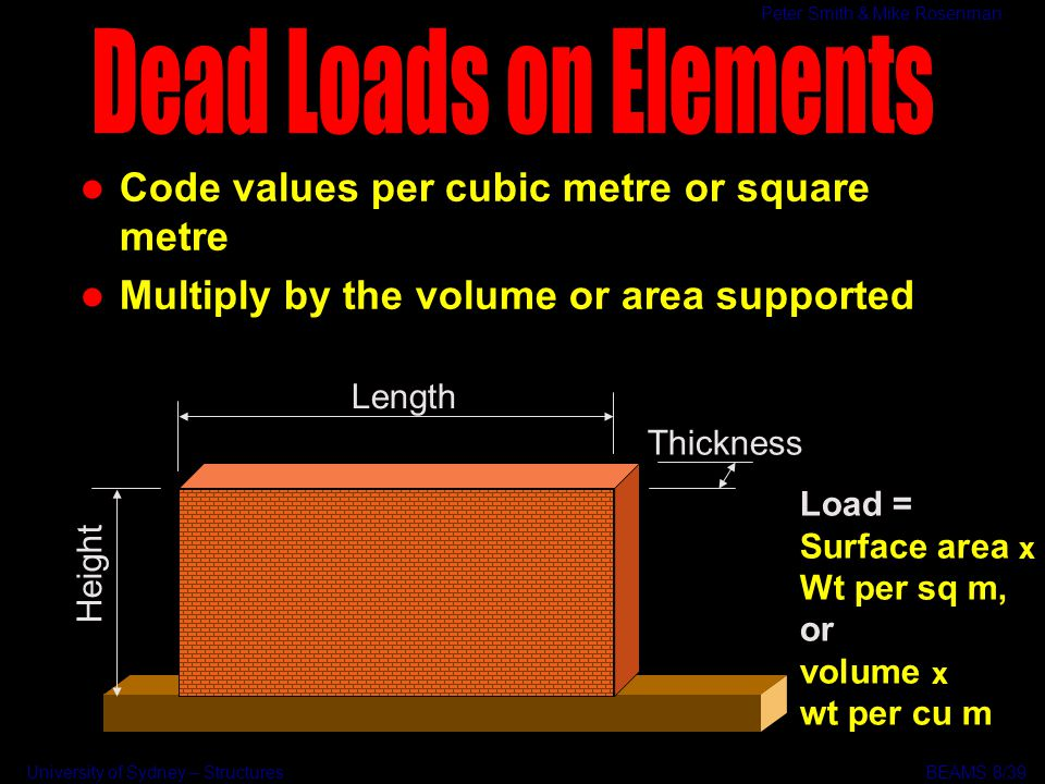 University of Sydney – Structures BEAMS Peter Smith & Mike Rosenman l Code values per square metre l Multiply by the area supported Total Load = area x (Live load + Dead load) per sq m + self weight Area carried by one beam 9/39