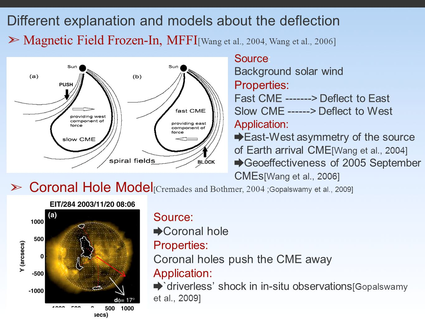 ➣ Magnetic Field Frozen-In, MFFI [Wang et al., 2004, Wang et al., 2006] Source: Background solar wind Properties: Fast CME -------> Deflect to East Slow CME ------> Deflect to West Application: ➨ East-West asymmetry of the source of Earth arrival CME [Wang et al., 2004] ➨ Geoeffectiveness of 2005 September CMEs [Wang et al., 2006] Wang et al., 2004 Different explanation and models about the deflection ➣ Coronal Hole Model [ Cremades and Bothmer, 2004 ; Gopalswamy et al., 2009] Source: ➨ Coronal hole Properties: Coronal holes push the CME away Application: ➨ `driverless' shock in in-situ observations [Gopalswamy et al., 2009] Gopaslwamy et al., 2009