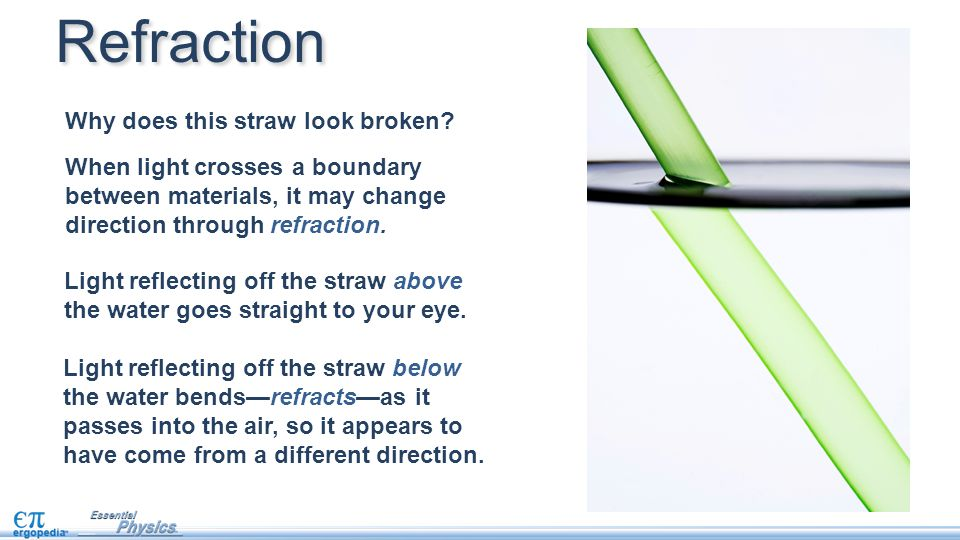 The critical angle Light passing from high to low index of refraction ( n i > n r ) bends away from the normal.