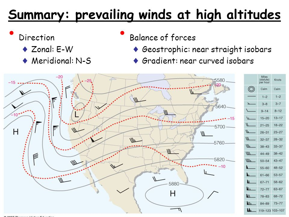Summary: prevailing winds at high altitudes Direction ♦ Zonal: E-W ♦ Meridional: N-S Balance of forces ♦ Geostrophic: near straight isobars ♦ Gradient: near curved isobars