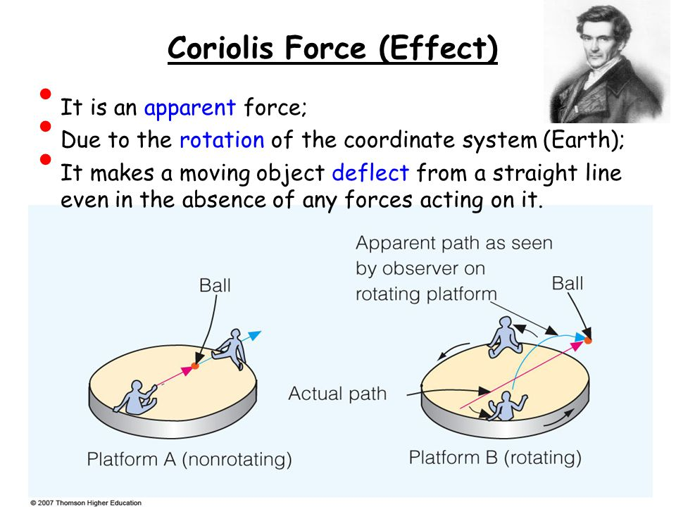 Coriolis Force (Effect) It is an apparent force; Due to the rotation of the coordinate system (Earth); It makes a moving object deflect from a straigh
