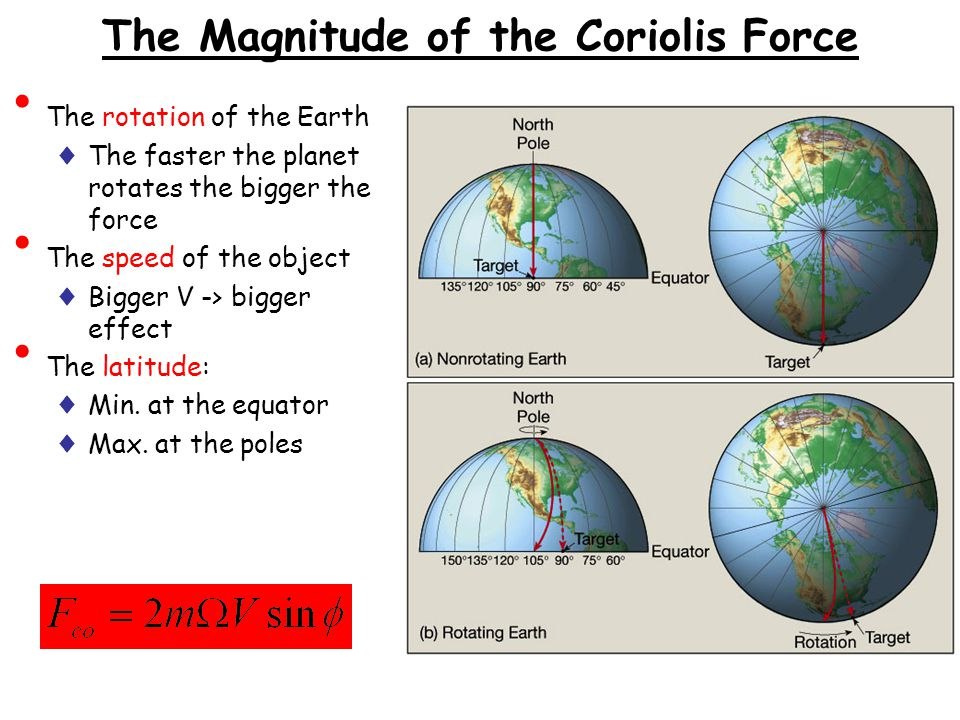 The Magnitude of the Coriolis Force The rotation of the Earth ♦ The faster the planet rotates the bigger the force The speed of the object ♦ Bigger V -> bigger effect The latitude: ♦ Min.
