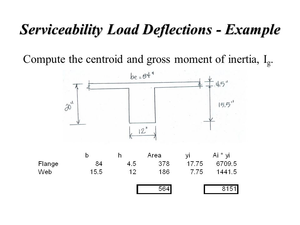 Serviceability Load Deflections - Example Compute the centroid and gross moment of inertia, I g.