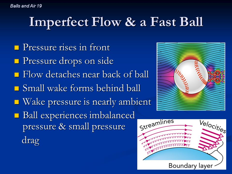 Balls and Air 19 Imperfect Flow & a Fast Ball Pressure rises in front Pressure rises in front Pressure drops on side Pressure drops on side Flow detaches near back of ball Flow detaches near back of ball Small wake forms behind ball Small wake forms behind ball Wake pressure is nearly ambient Wake pressure is nearly ambient Ball experiences imbalanced pressure & small pressure Ball experiences imbalanced pressure & small pressure drag drag