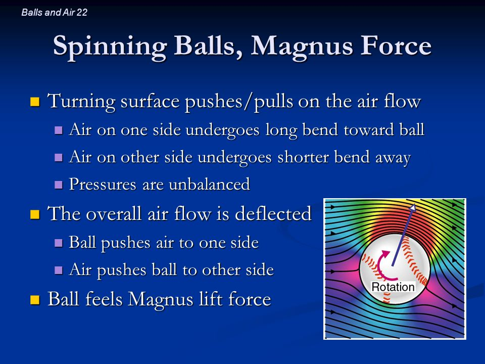 Balls and Air 22 Spinning Balls, Magnus Force Turning surface pushes/pulls on the air flow Turning surface pushes/pulls on the air flow Air on one side undergoes long bend toward ball Air on one side undergoes long bend toward ball Air on other side undergoes shorter bend away Air on other side undergoes shorter bend away Pressures are unbalanced Pressures are unbalanced The overall air flow is deflected The overall air flow is deflected Ball pushes air to one side Ball pushes air to one side Air pushes ball to other side Air pushes ball to other side Ball feels Magnus lift force Ball feels Magnus lift force