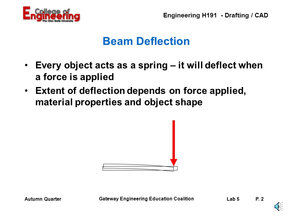Engineering H191 - Drafting / CAD Gateway Engineering Education Coalition Lab 5P.