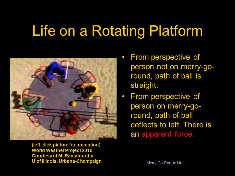 Life on a Rotating Platform From perspective of person not on merry-go- round, path of ball is straight.