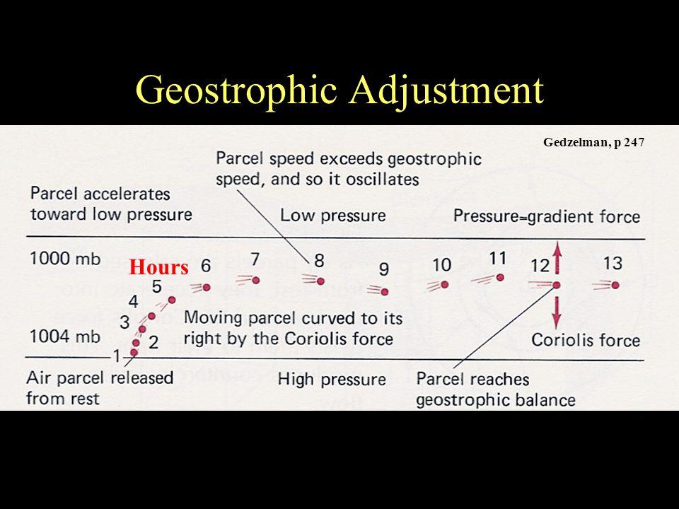 Geostrophic Adjustment Gedzelman, p 247 Hours