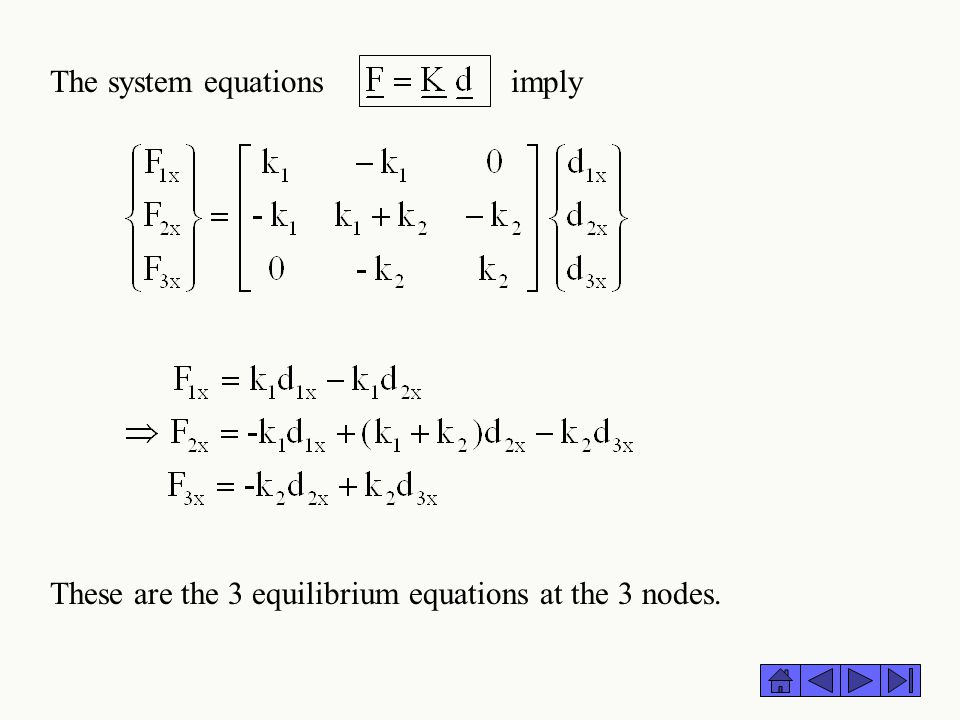 The system equations imply These are the 3 equilibrium equations at the 3 nodes.