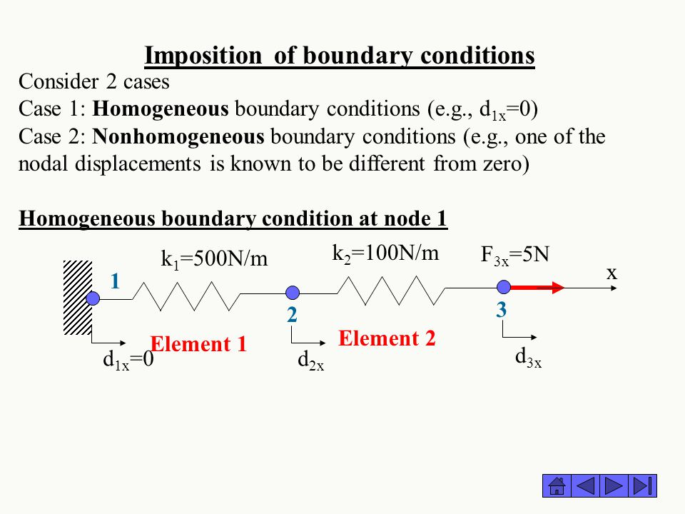 Imposition of boundary conditions Consider 2 cases Case 1: Homogeneous boundary conditions (e.g., d 1x =0) Case 2: Nonhomogeneous boundary conditions
