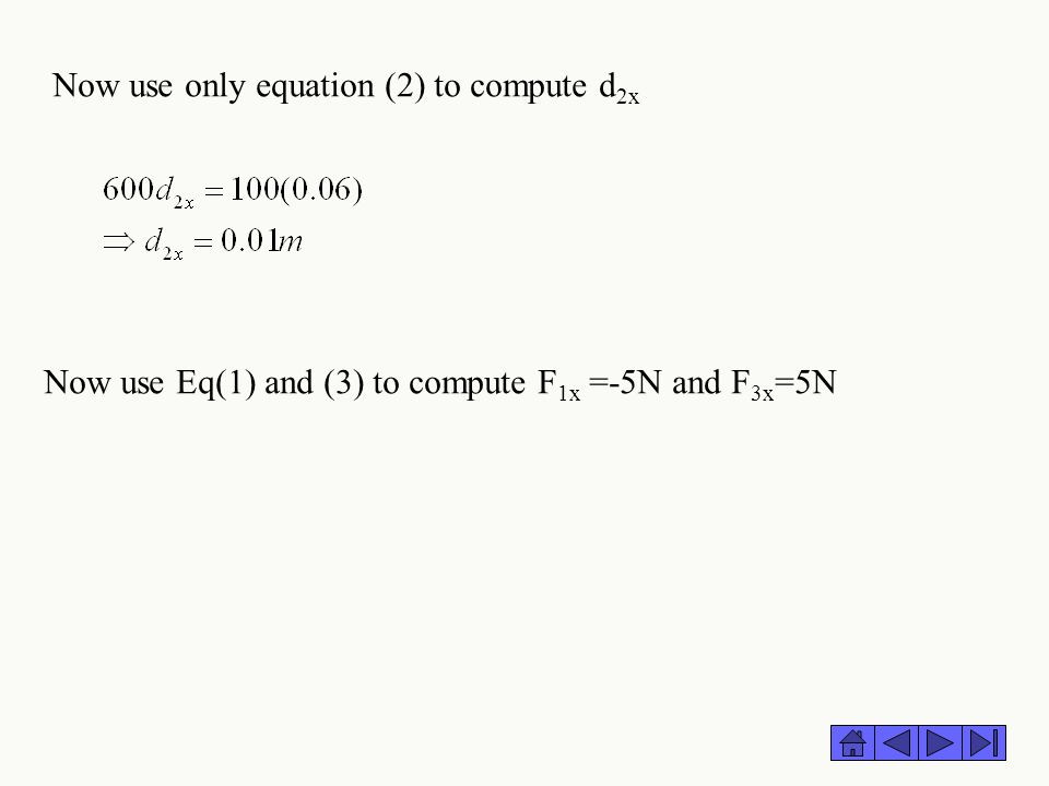 Now use only equation (2) to compute d 2x Now use Eq(1) and (3) to compute F 1x =-5N and F 3x =5N