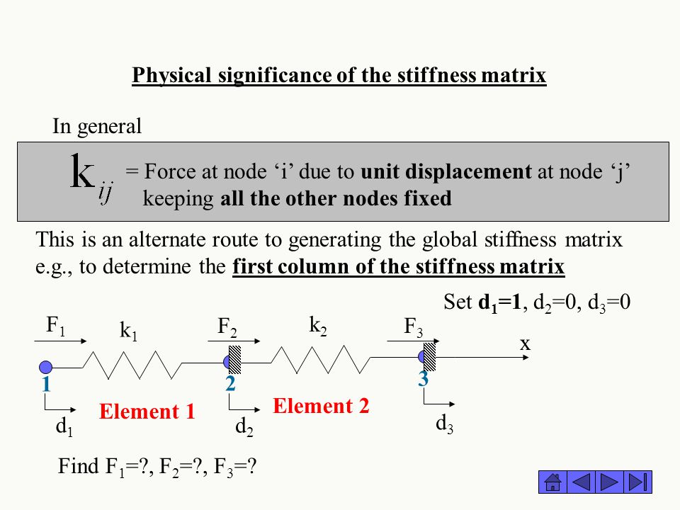Physical significance of the stiffness matrix = Force at node 'i' due to unit displacement at node 'j' keeping all the other nodes fixed In general Th