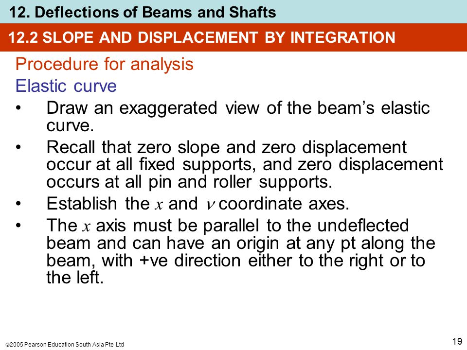  2005 Pearson Education South Asia Pte Ltd 12. Deflections of Beams and Shafts 19 12.2 SLOPE AND DISPLACEMENT BY INTEGRATION Procedure for analysis E