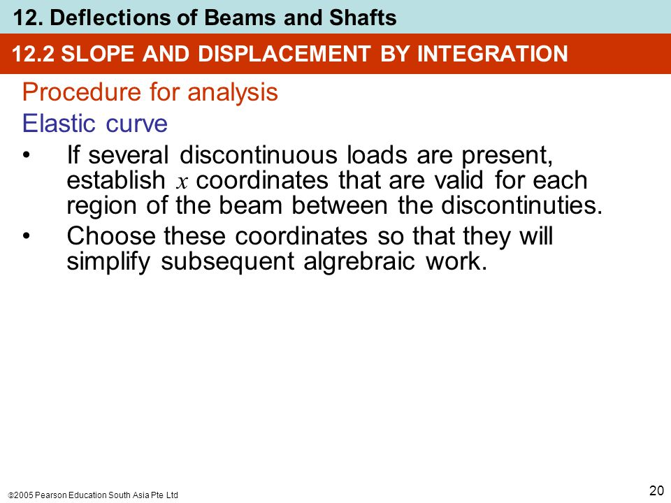  2005 Pearson Education South Asia Pte Ltd 12. Deflections of Beams and Shafts 20 12.2 SLOPE AND DISPLACEMENT BY INTEGRATION Procedure for analysis E