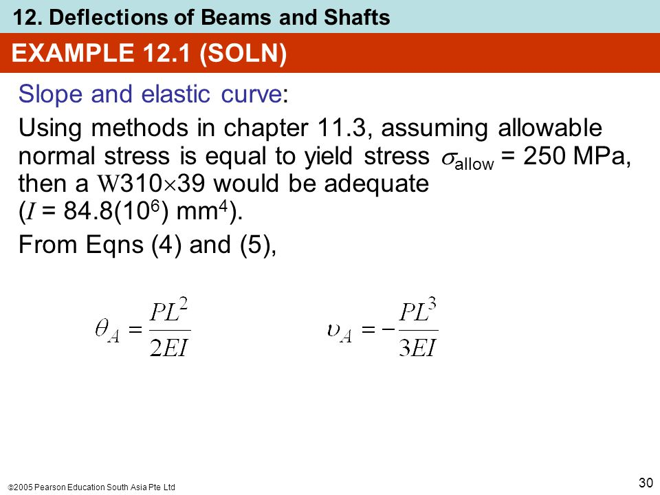  2005 Pearson Education South Asia Pte Ltd 12. Deflections of Beams and Shafts 30 EXAMPLE 12.1 (SOLN) Slope and elastic curve: Using methods in chapt