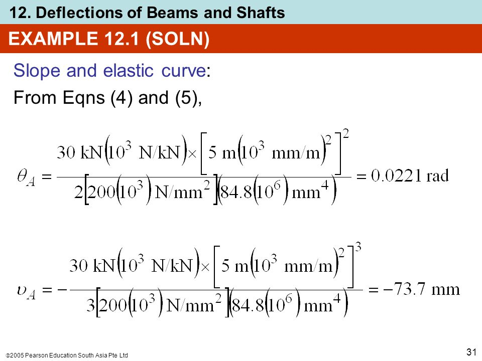  2005 Pearson Education South Asia Pte Ltd 12. Deflections of Beams and Shafts 31 EXAMPLE 12.1 (SOLN) Slope and elastic curve: From Eqns (4) and (5),