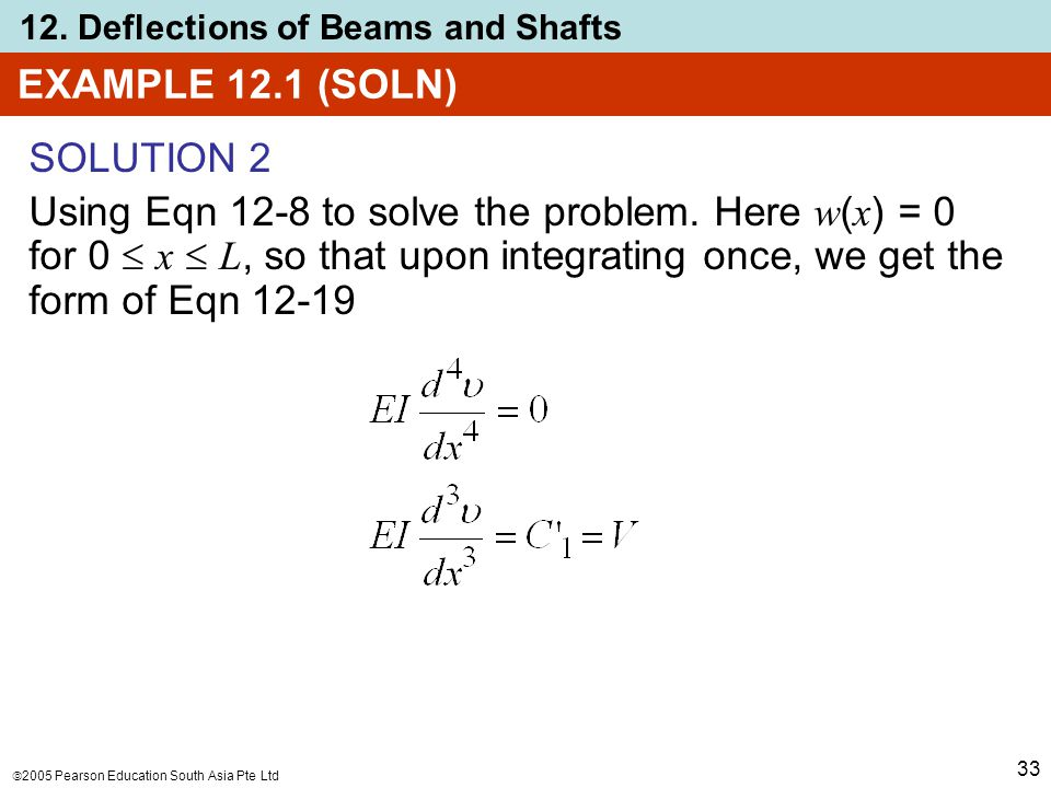  2005 Pearson Education South Asia Pte Ltd 12. Deflections of Beams and Shafts 33 EXAMPLE 12.1 (SOLN) SOLUTION 2 Using Eqn 12-8 to solve the problem.