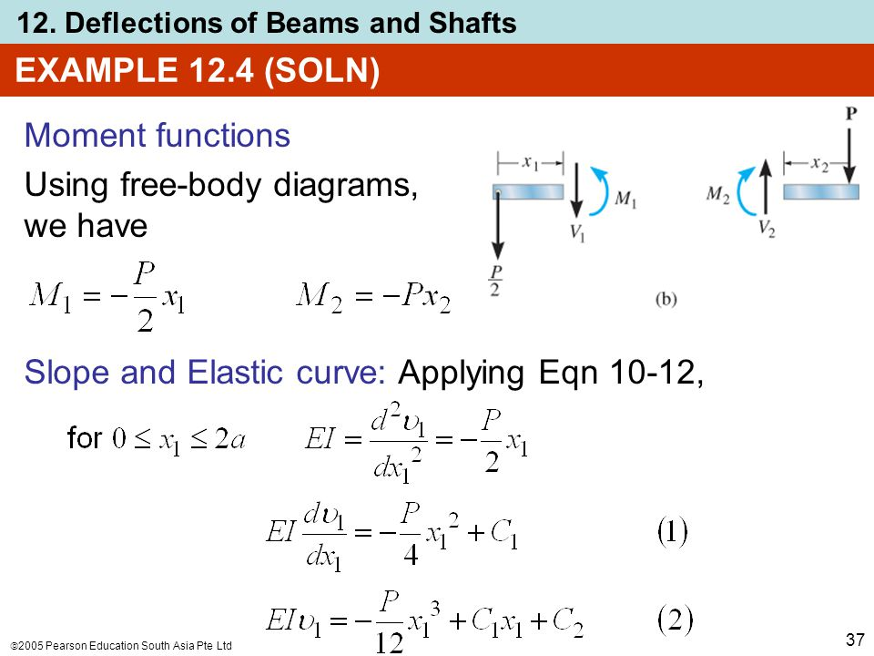  2005 Pearson Education South Asia Pte Ltd 12. Deflections of Beams and Shafts 37 EXAMPLE 12.4 (SOLN) Moment functions Using free-body diagrams, we h