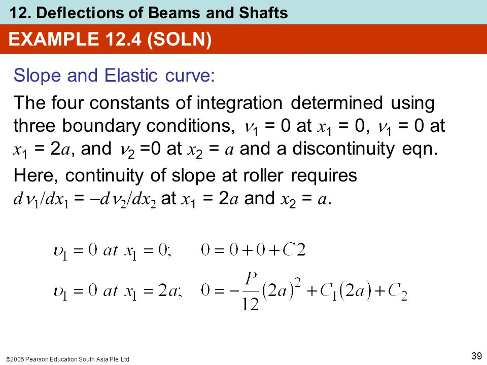  2005 Pearson Education South Asia Pte Ltd 12. Deflections of Beams and Shafts 39 EXAMPLE 12.4 (SOLN) Slope and Elastic curve: The four constants of