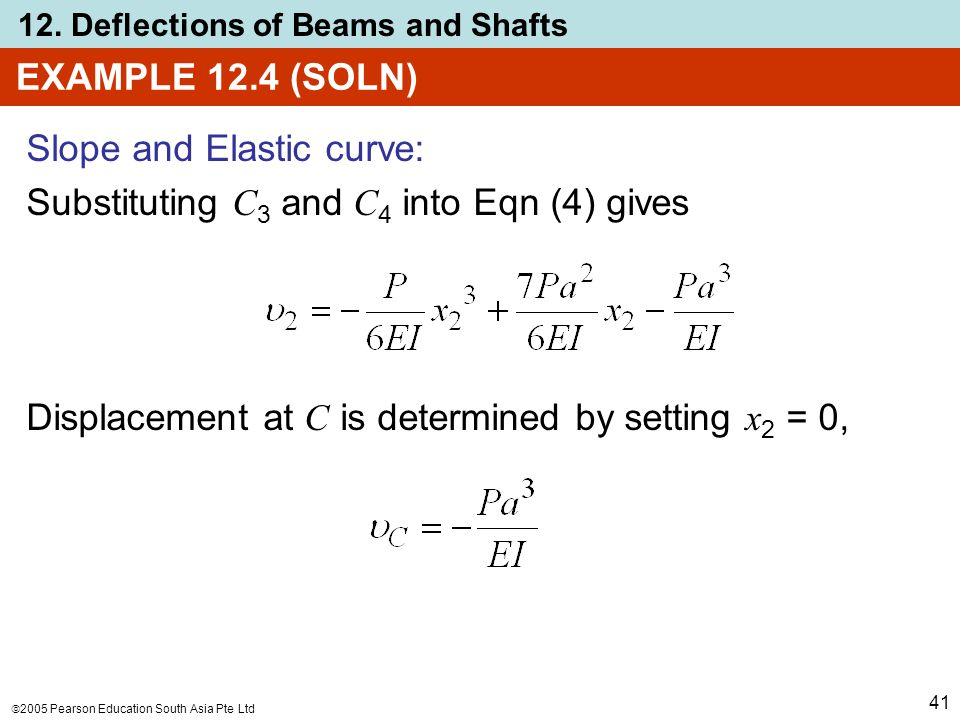  2005 Pearson Education South Asia Pte Ltd 12. Deflections of Beams and Shafts 41 EXAMPLE 12.4 (SOLN) Slope and Elastic curve: Substituting C 3 and C