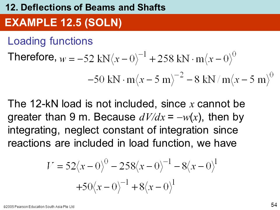  2005 Pearson Education South Asia Pte Ltd 12. Deflections of Beams and Shafts 54 EXAMPLE 12.5 (SOLN) Loading functions Therefore, The 12-kN load is