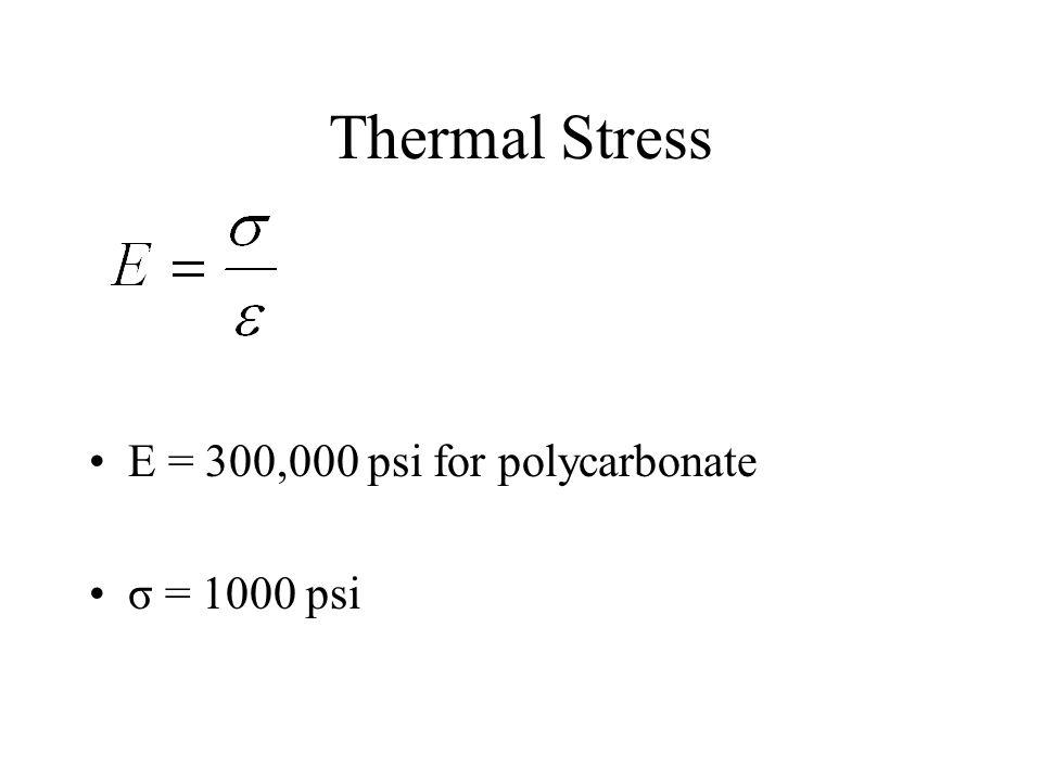 E = 300,000 psi for polycarbonate σ = 1000 psi