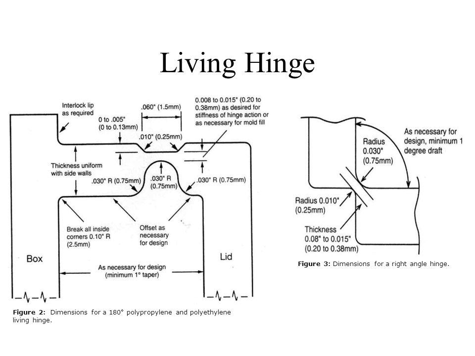 Living Hinge Figure 2: Dimensions for a 180 polypropylene and polyethylene living hinge.