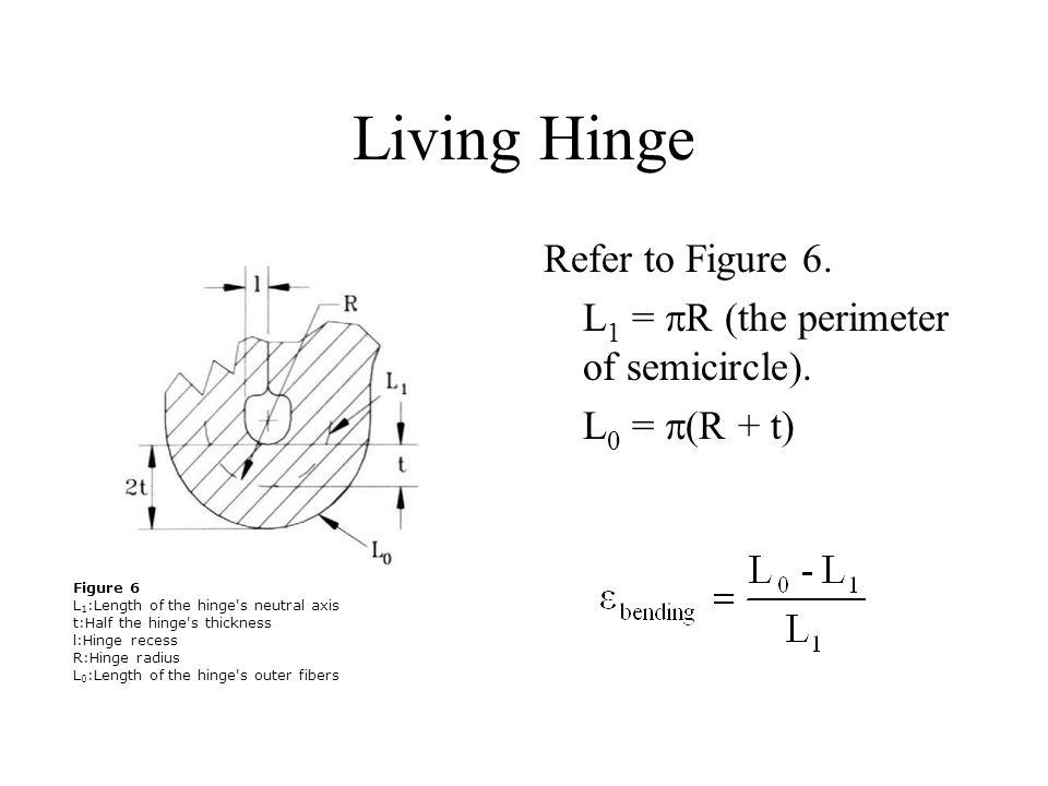 Living Hinge Refer to Figure 6.L 1 =  R (the perimeter of semicircle).