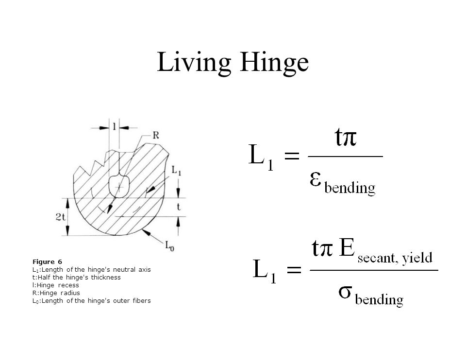 Living Hinge Figure 6 L 1 :Length of the hinge s neutral axis t:Half the hinge s thickness l:Hinge recess R:Hinge radius L 0 :Length of the hinge s outer fibers