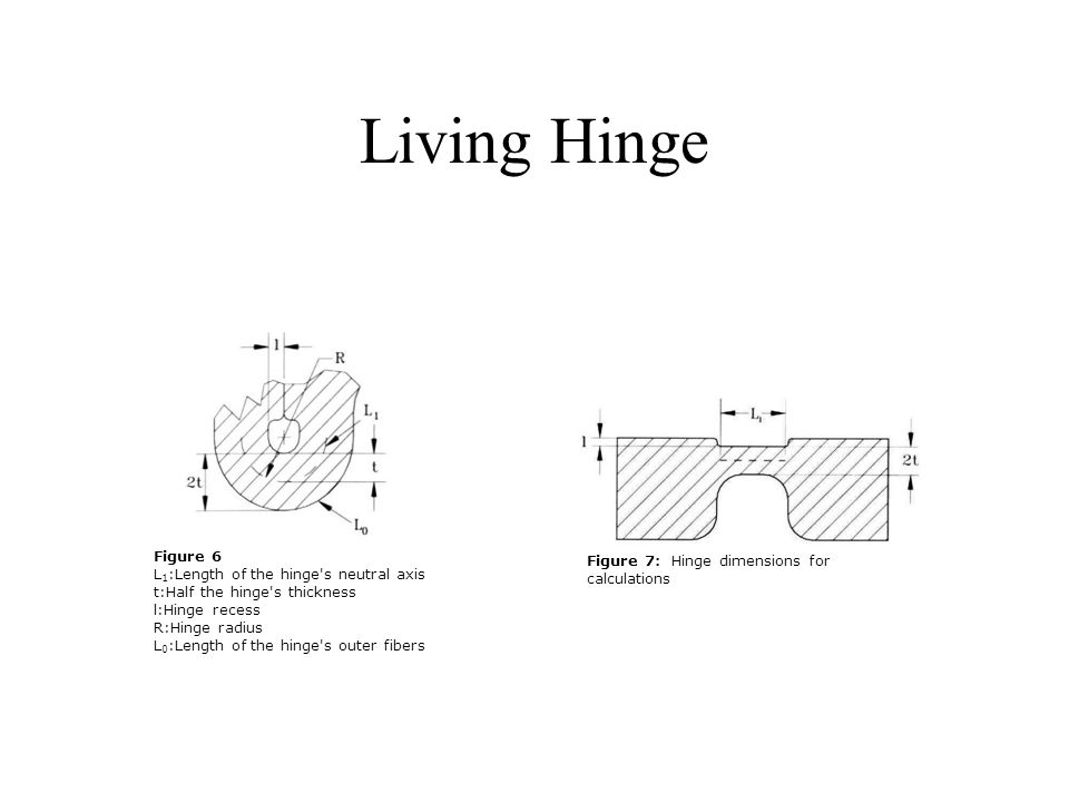 Living Hinge Figure 6 L 1 :Length of the hinge s neutral axis t:Half the hinge s thickness l:Hinge recess R:Hinge radius L 0 :Length of the hinge s outer fibers Figure 7: Hinge dimensions for calculations