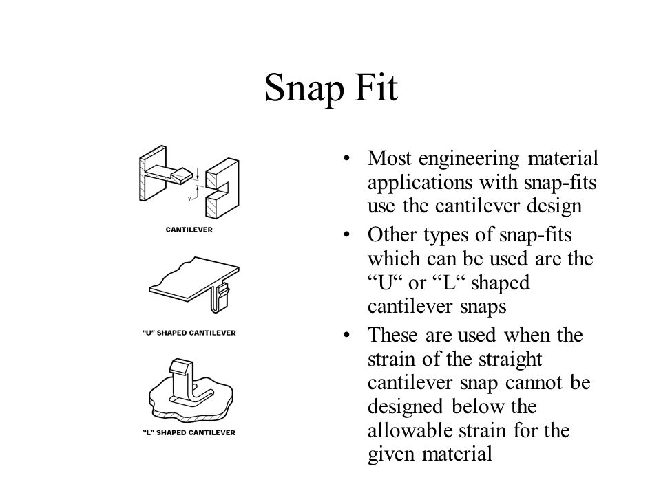 Most engineering material applications with snap-fits use the cantilever design Other types of snap-fits which can be used are the U or L shaped cantilever snaps These are used when the strain of the straight cantilever snap cannot be designed below the allowable strain for the given material