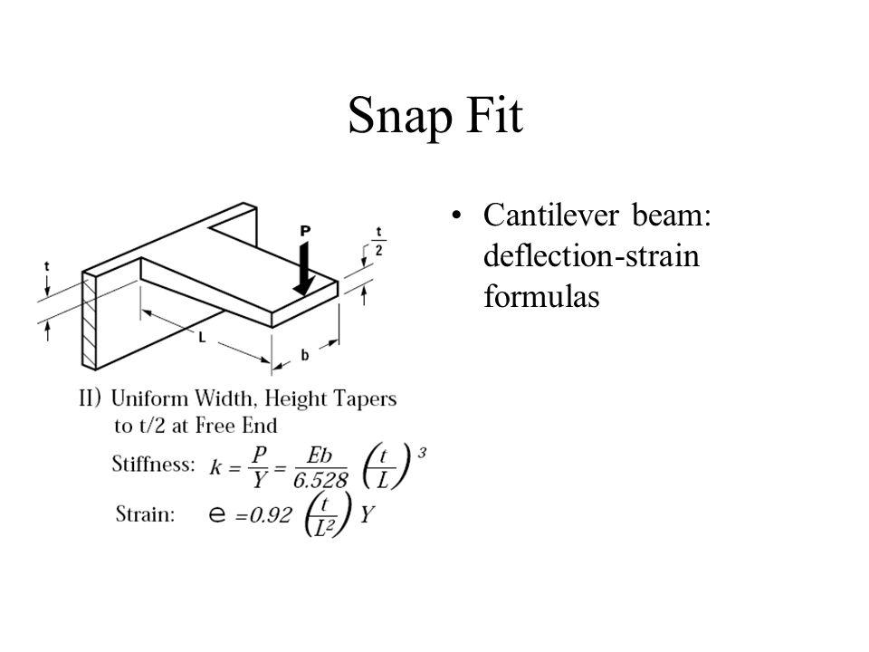 Snap Fit Cantilever beam: deflection-strain formulas