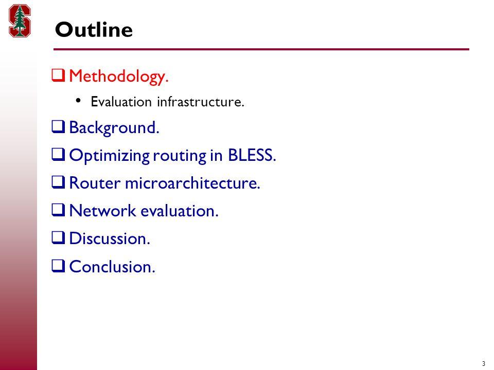 4 Methodology  Cycle-accurate network simulator.