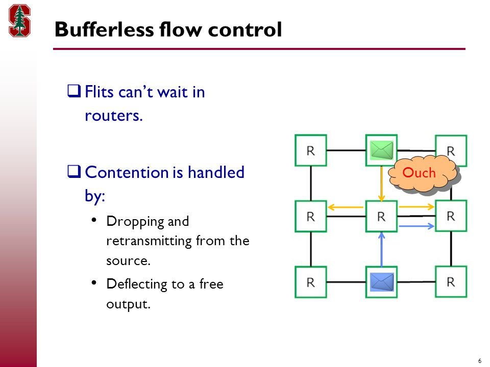 6 Bufferless flow control  Flits can't wait in routers.