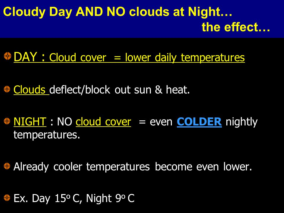 Cloudy Day AND NO clouds at Night… the effect… DAY : Cloud cover = lower daily temperatures Clouds deflect/block out sun & heat.