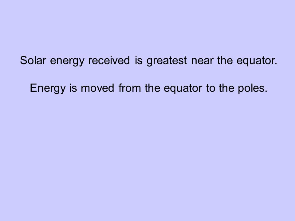 Solar energy received is greatest near the equator. Energy is moved from the equator to the poles.