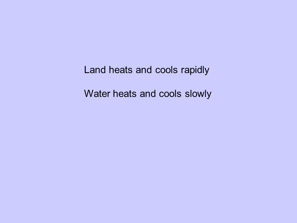 Land heats and cools rapidly Water heats and cools slowly