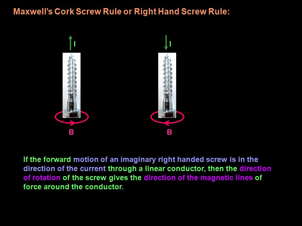 BB If the forward motion of an imaginary right handed screw is in the direction of the current through a linear conductor, then the direction of rotat