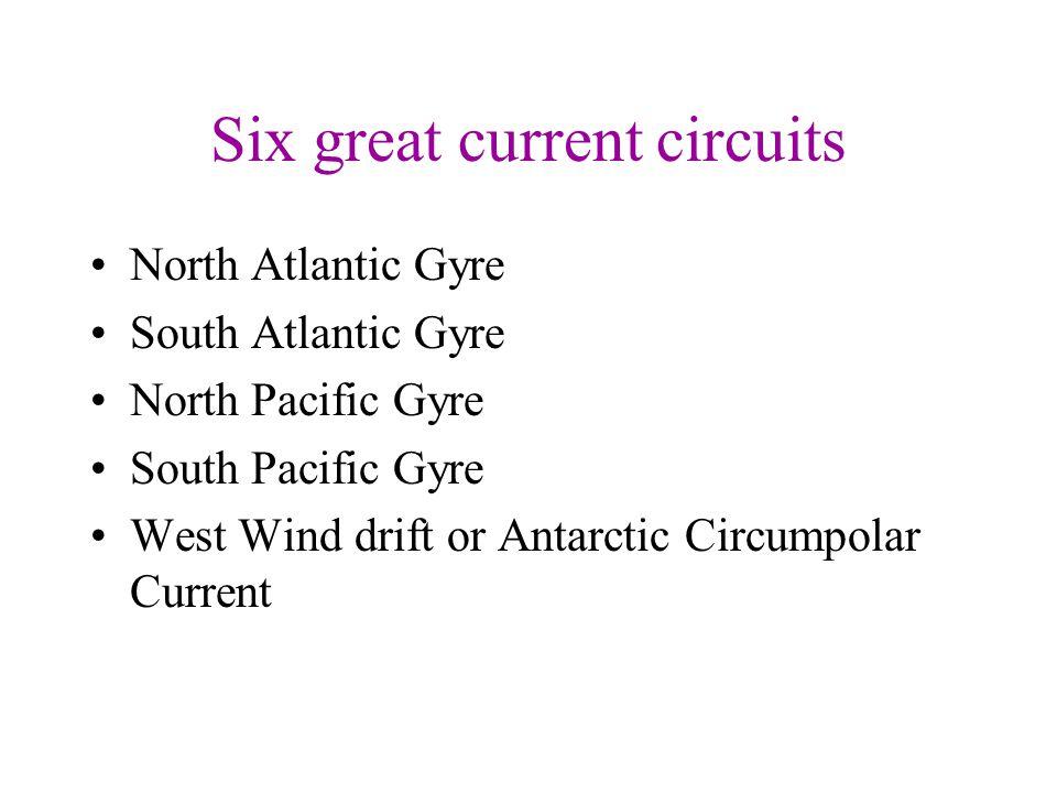 Six great current circuits North Atlantic Gyre South Atlantic Gyre North Pacific Gyre South Pacific Gyre West Wind drift or Antarctic Circumpolar Curr