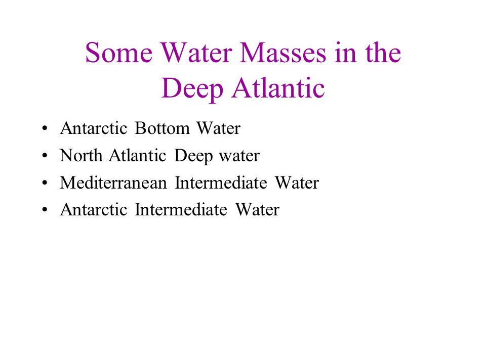 Some Water Masses in the Deep Atlantic Antarctic Bottom Water North Atlantic Deep water Mediterranean Intermediate Water Antarctic Intermediate Water