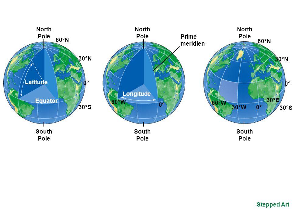 60°N 30°N 30°S 0° 60°W North Pole South Pole 30°E 0°30°W 60°W 0° North Pole South Pole 60°N 30°N 30°S 0° North Pole South Pole Stepped Art Latitude Eq