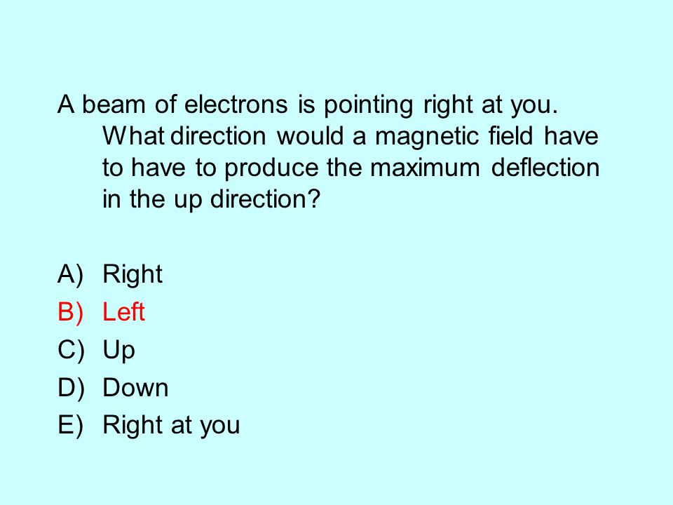A beam of electrons is pointing right at you.