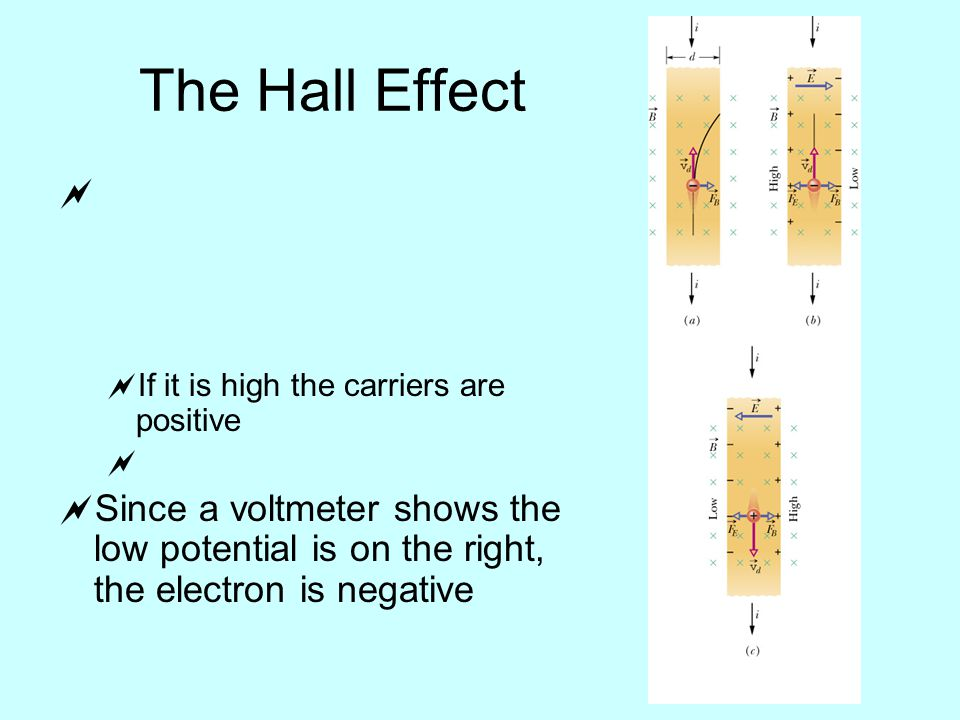 The Hall Effect   If it is high the carriers are positive   Since a voltmeter shows the low potential is on the right, the electron is negative