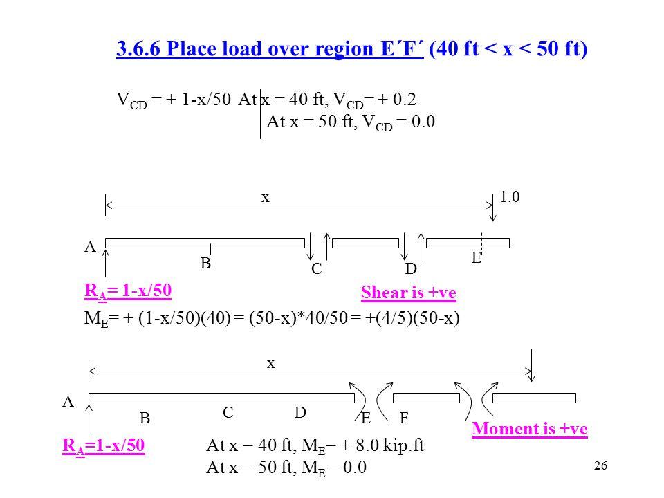 26 3.6.6 Place load over region E´F´ (40 ft < x < 50 ft) V CD = + 1-x/50 At x = 40 ft, V CD = + 0.2 At x = 50 ft, V CD = 0.0 x1.0 A B CD E R A = 1-x/5