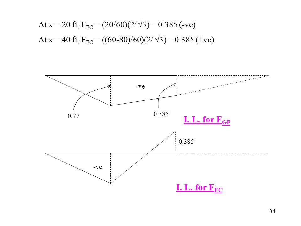 34 At x = 20 ft, F FC = (20/60)(2/  3) = 0.385 (-ve) At x = 40 ft, F FC = ((60-80)/60)(2/  3) = 0.385 (+ve) -ve 0.77 0.385 -ve 0.385 I. L. for F GF