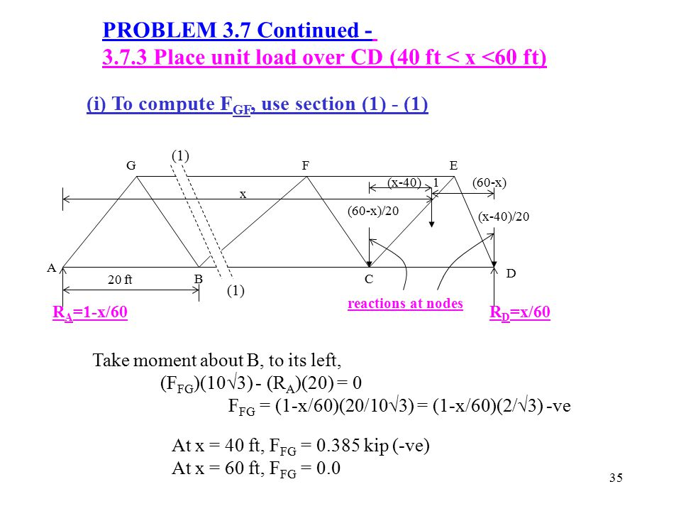 35 PROBLEM 3.7 Continued - 3.7.3 Place unit load over CD (40 ft < x <60 ft) (i) To compute F GF, use section (1) - (1) Take moment about B, to its lef