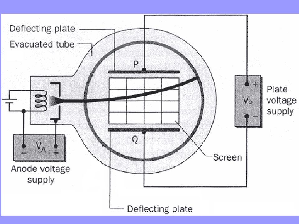12 Deflection tube