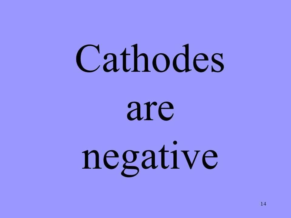 14 Cathodes are negative