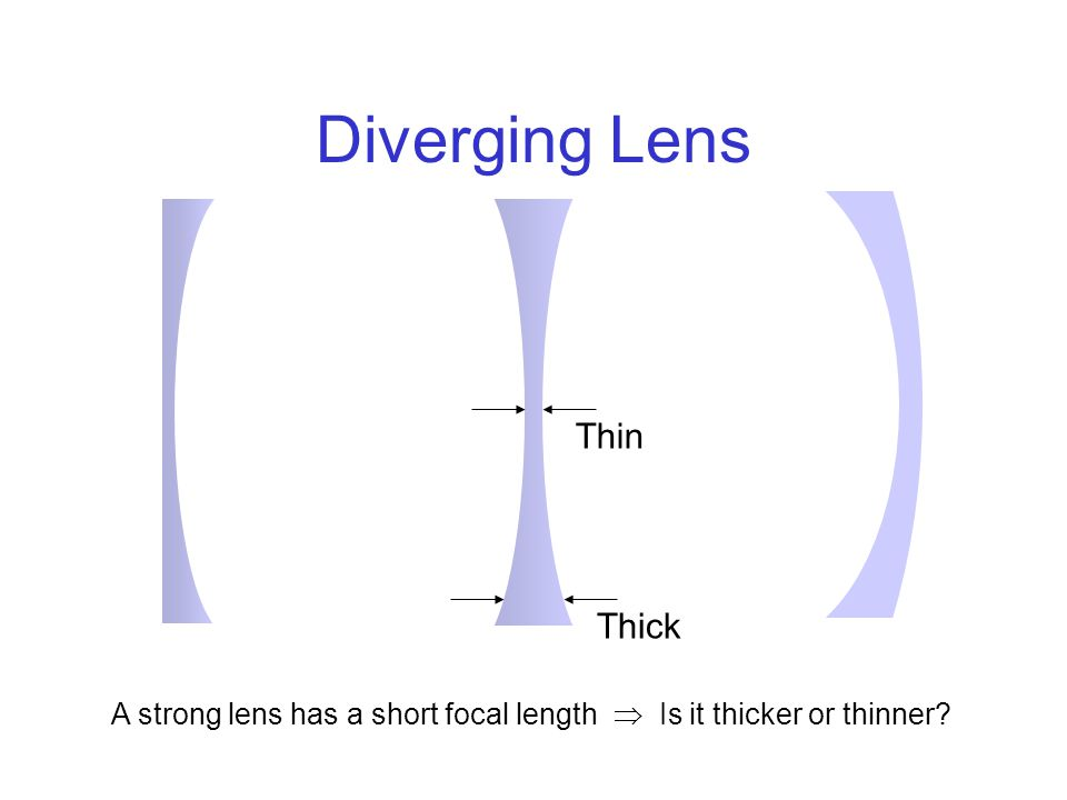 Diverging Lens Thick Thin A strong lens has a short focal length  Is it thicker or thinner