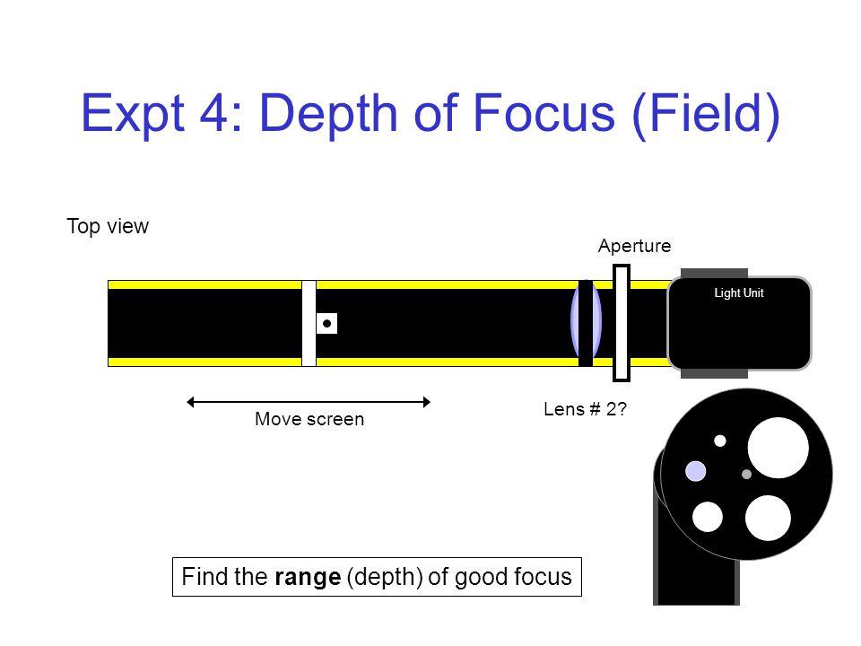 Expt 4: Depth of Focus (Field) Move screen Find the range (depth) of good focus Light Unit Lens # 2.